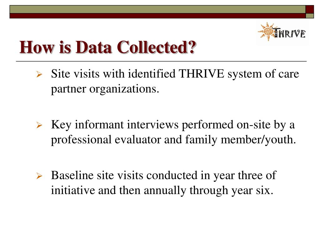 How is Data Collected?