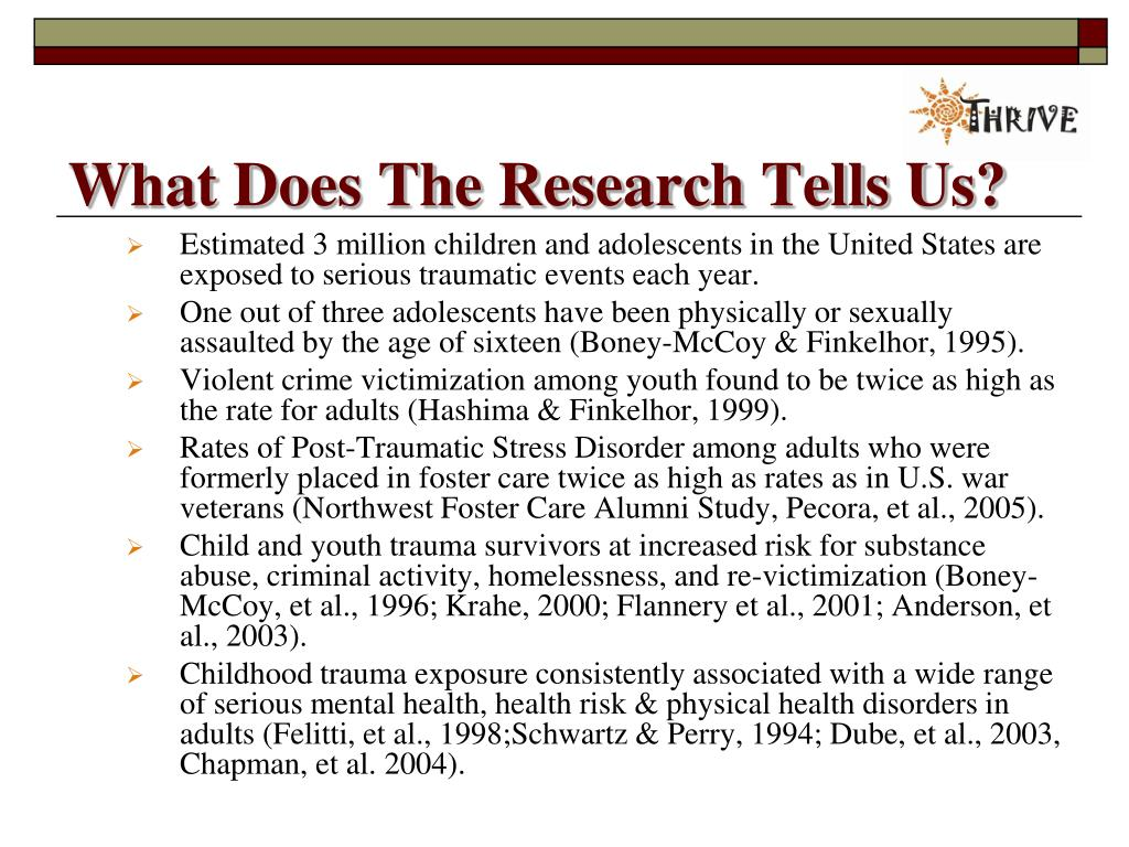 What Does The Research Tells Us?