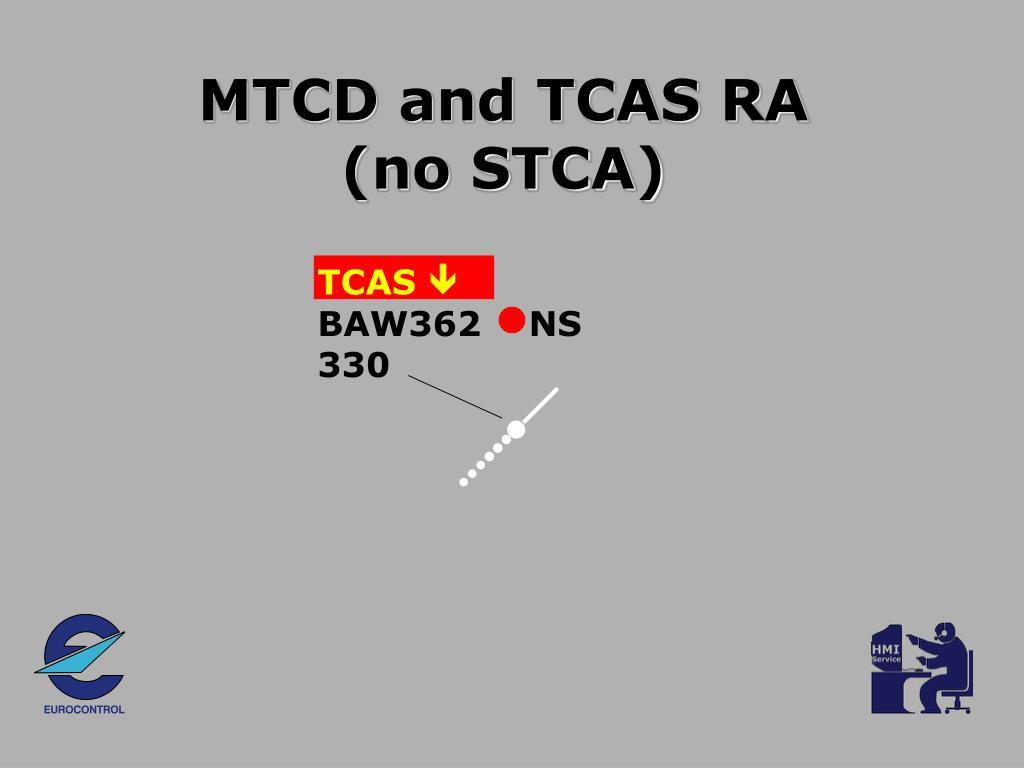 MTCD and TCAS RA