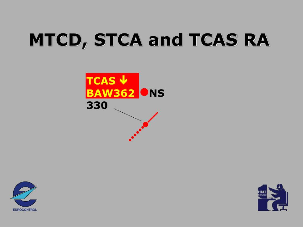 MTCD, STCA and TCAS RA