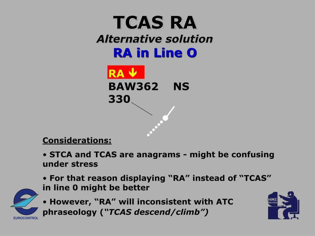 TCAS RA