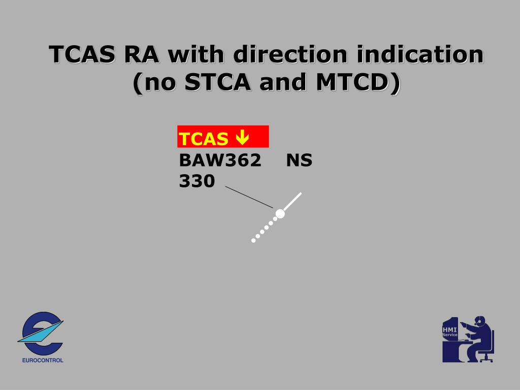 TCAS RA with direction indication