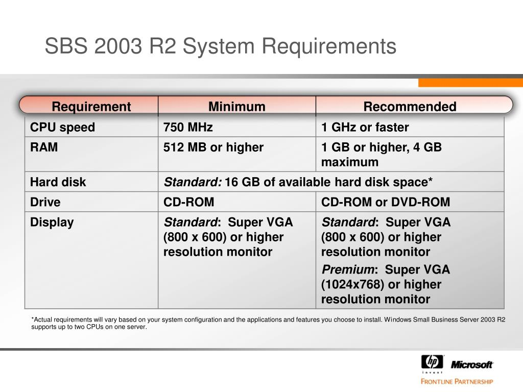 SBS 2003 R2 System Requirements