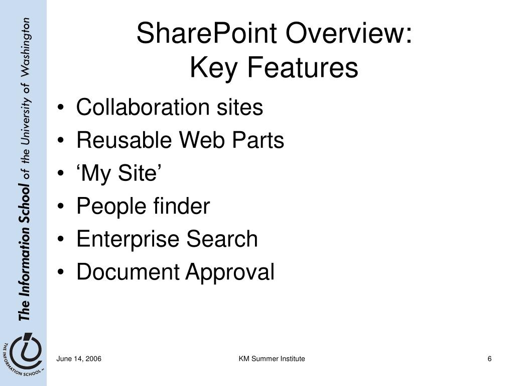 SharePoint Overview: