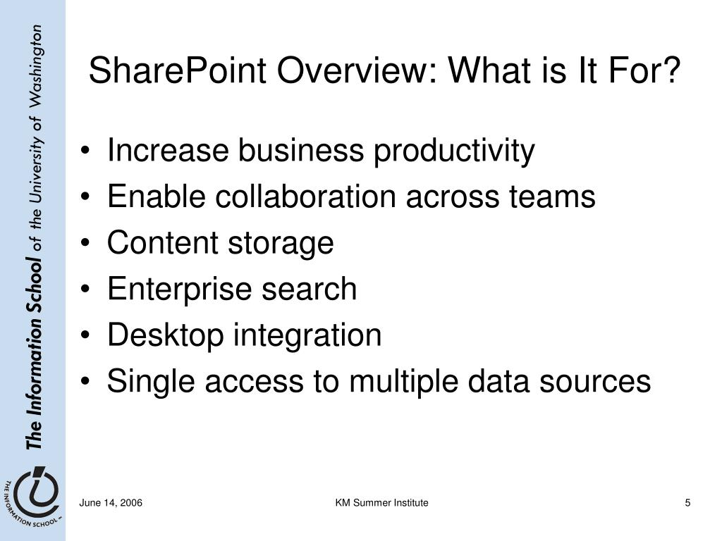 SharePoint Overview: What is It For?