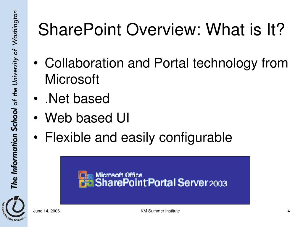SharePoint Overview: What is It?