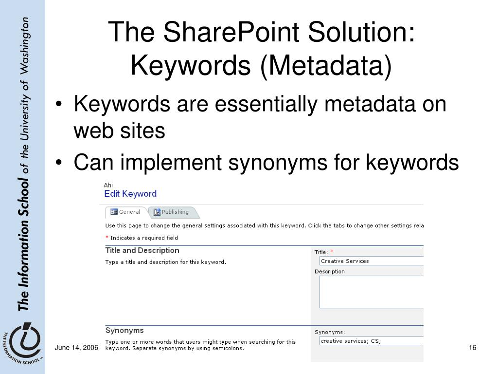 The SharePoint Solution: