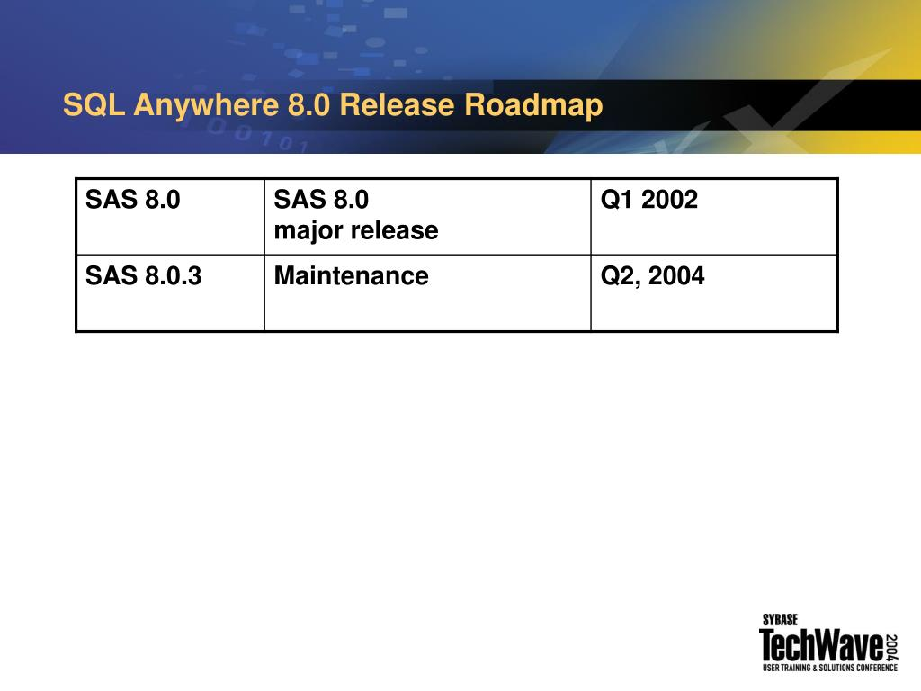 SQL Anywhere 8.0 Release Roadmap