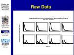 raw data13