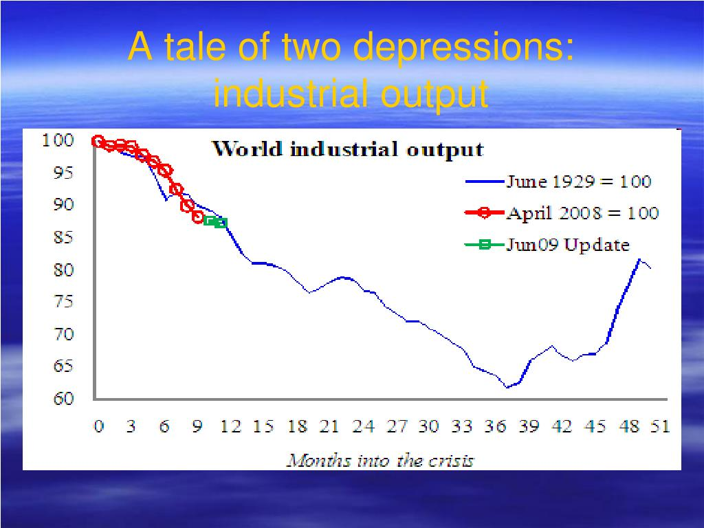 A tale of two depressions: