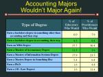 accounting majors wouldn t major again