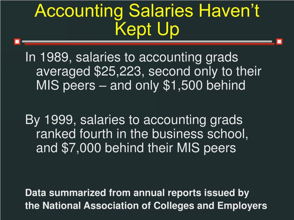 Accounting Salaries Haven't Kept Up