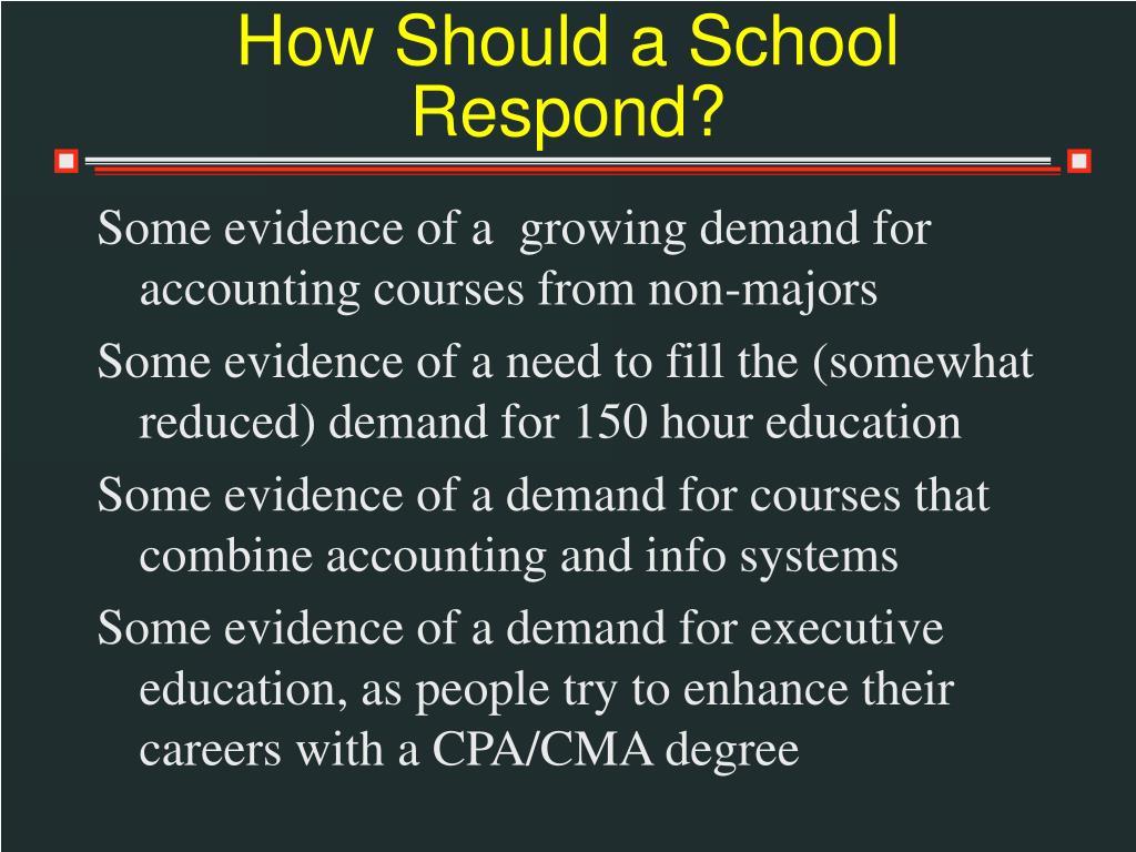 How Should a School Respond?