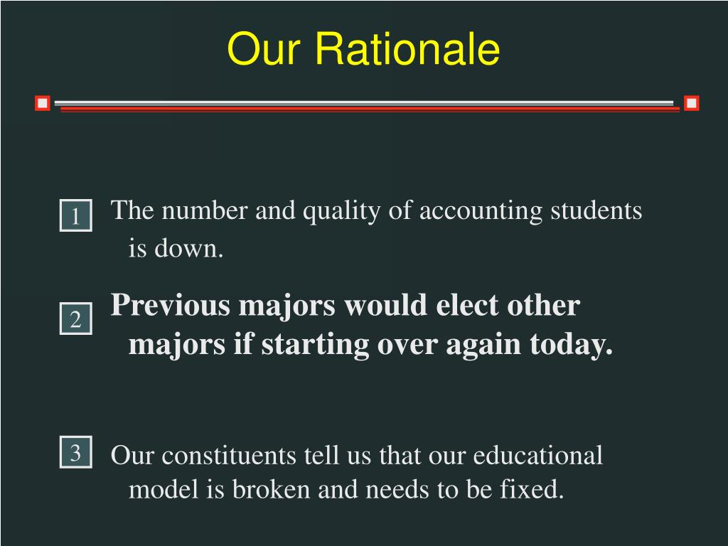 Our Rationale