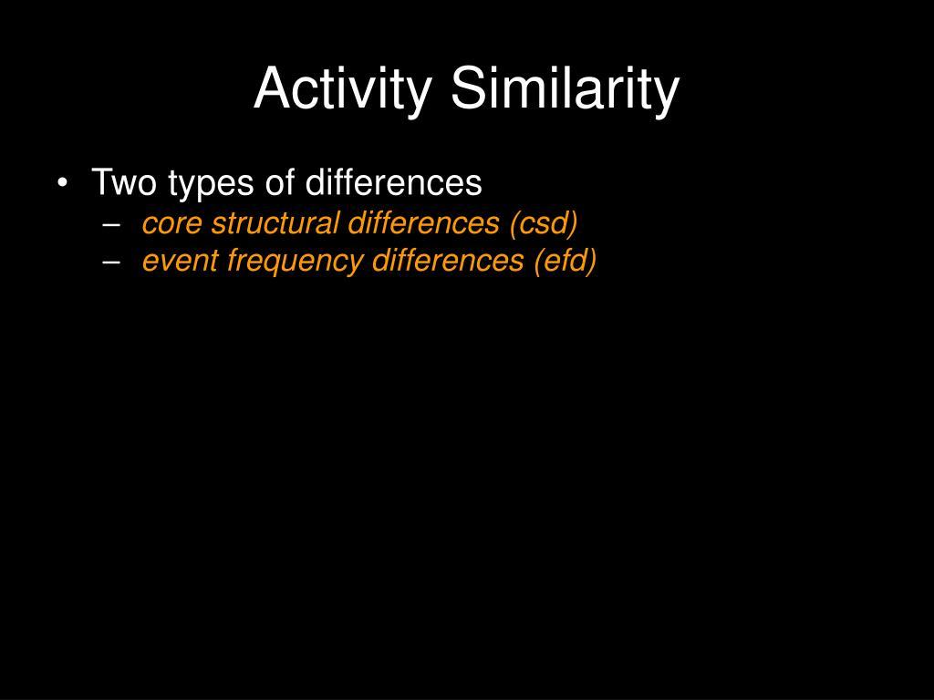 Activity Similarity