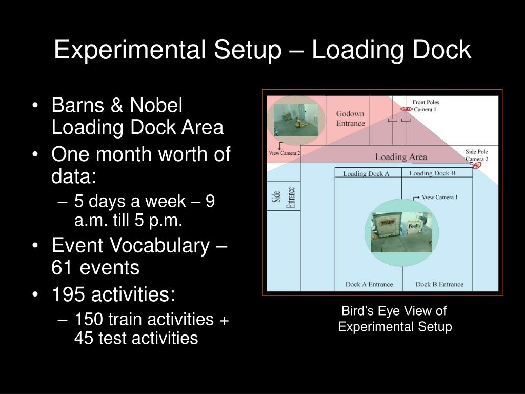 Experimental Setup – Loading Dock