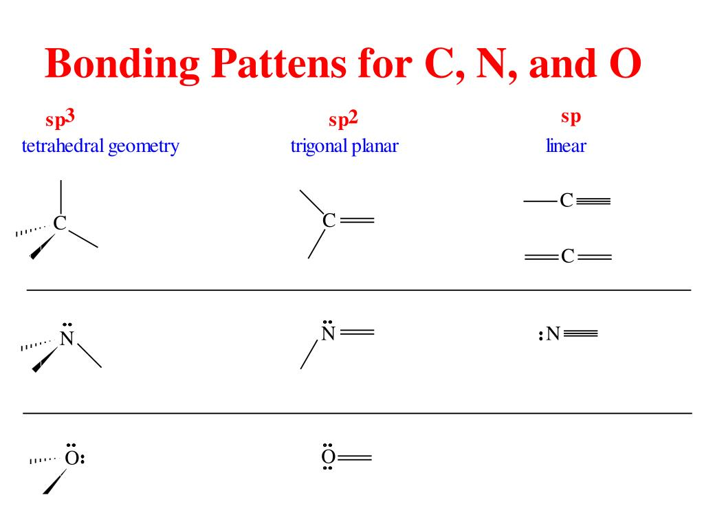 Bonding Pattens for C, N, and O