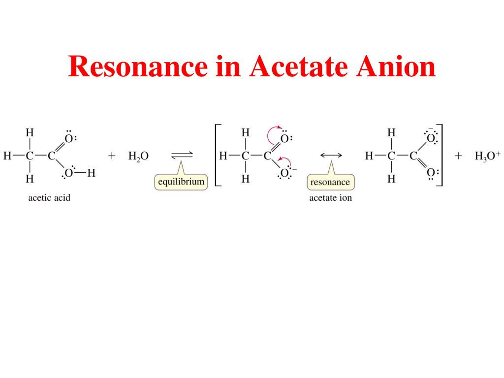 Resonance in Acetate Anion