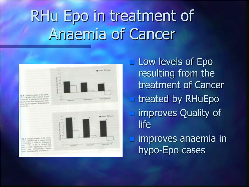 RHu Epo in treatment of Anaemia of Cancer
