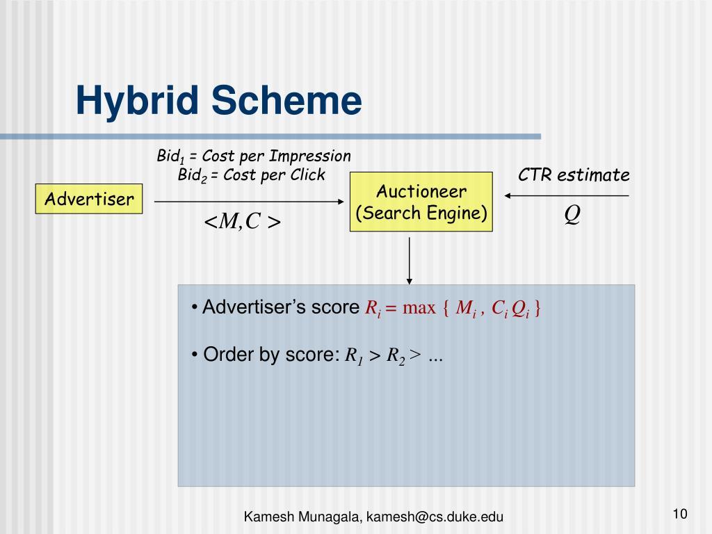 Hybrid Scheme
