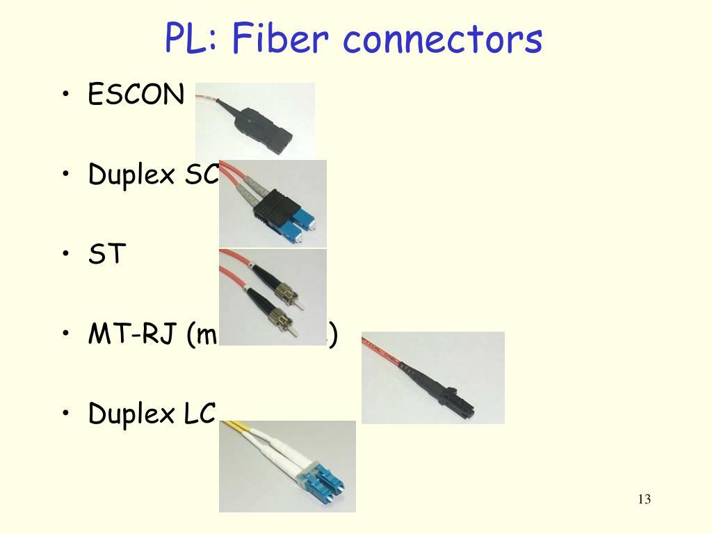 PL: Fiber connectors