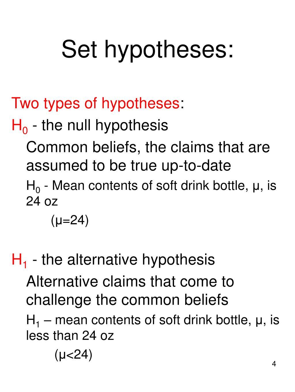 Set hypotheses: