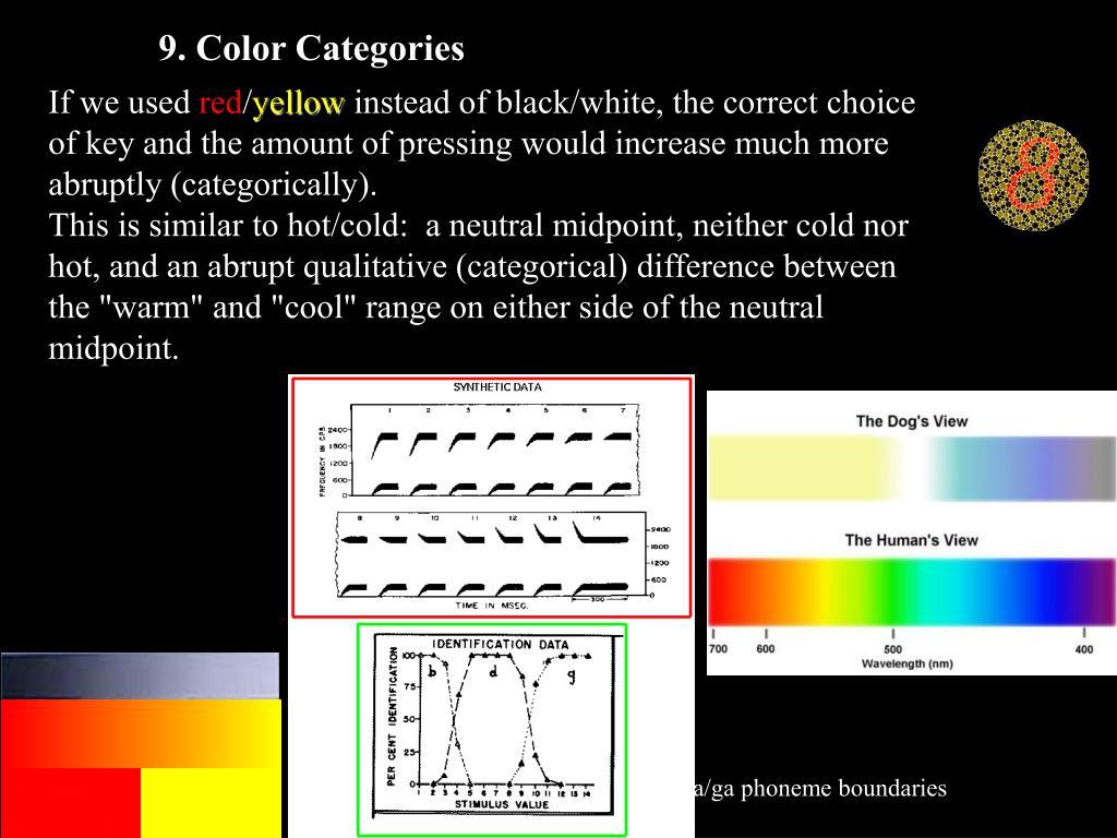 9. Color Categories
