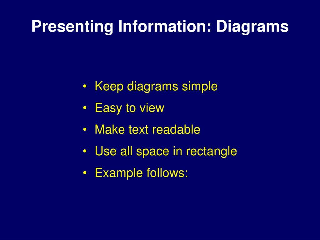 Presenting Information: Diagrams