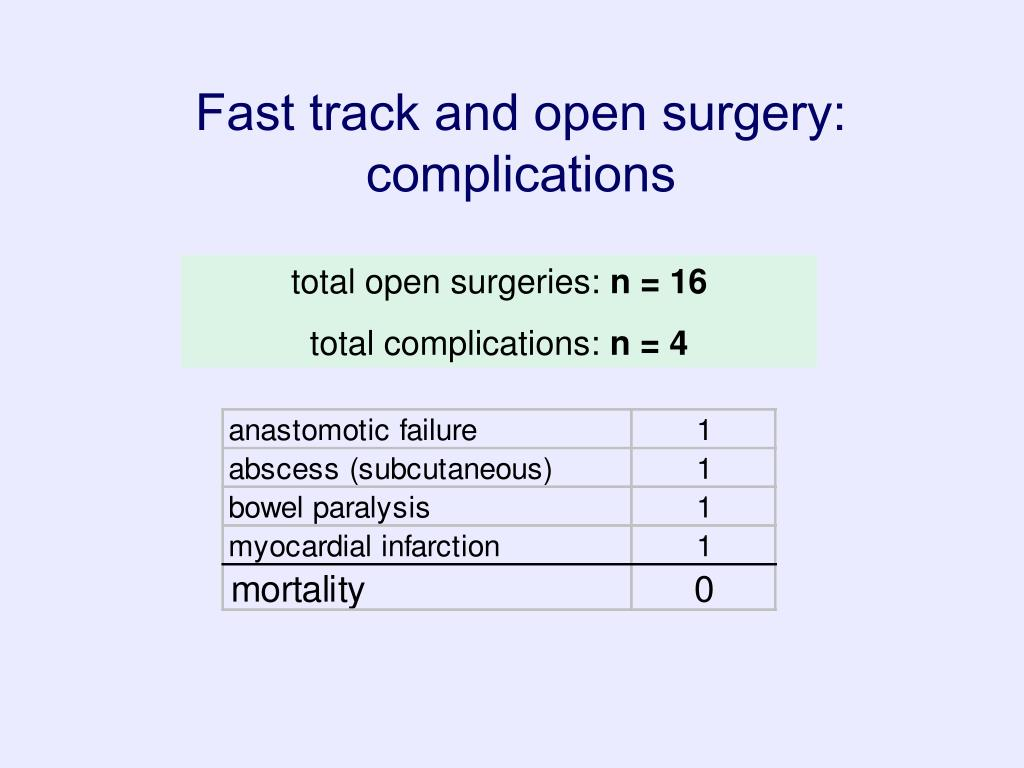 Fast track and open surgery: