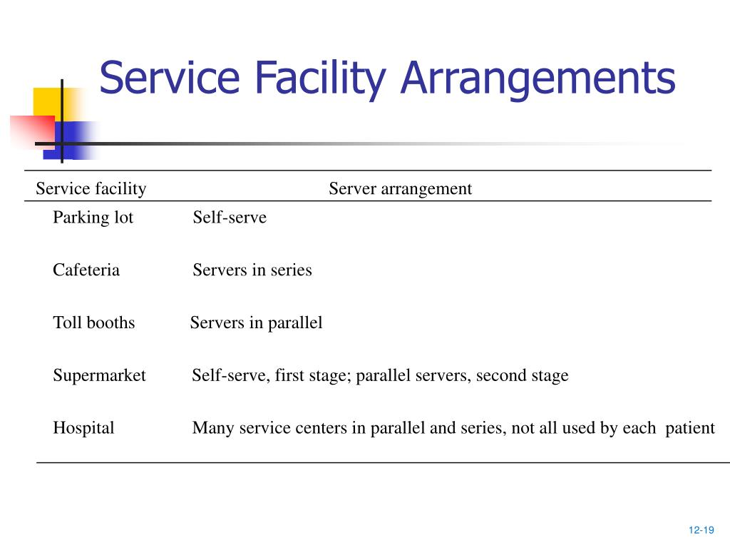 Service Facility Arrangements