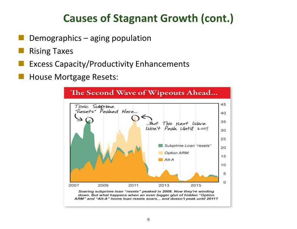 Causes of Stagnant Growth (cont.)