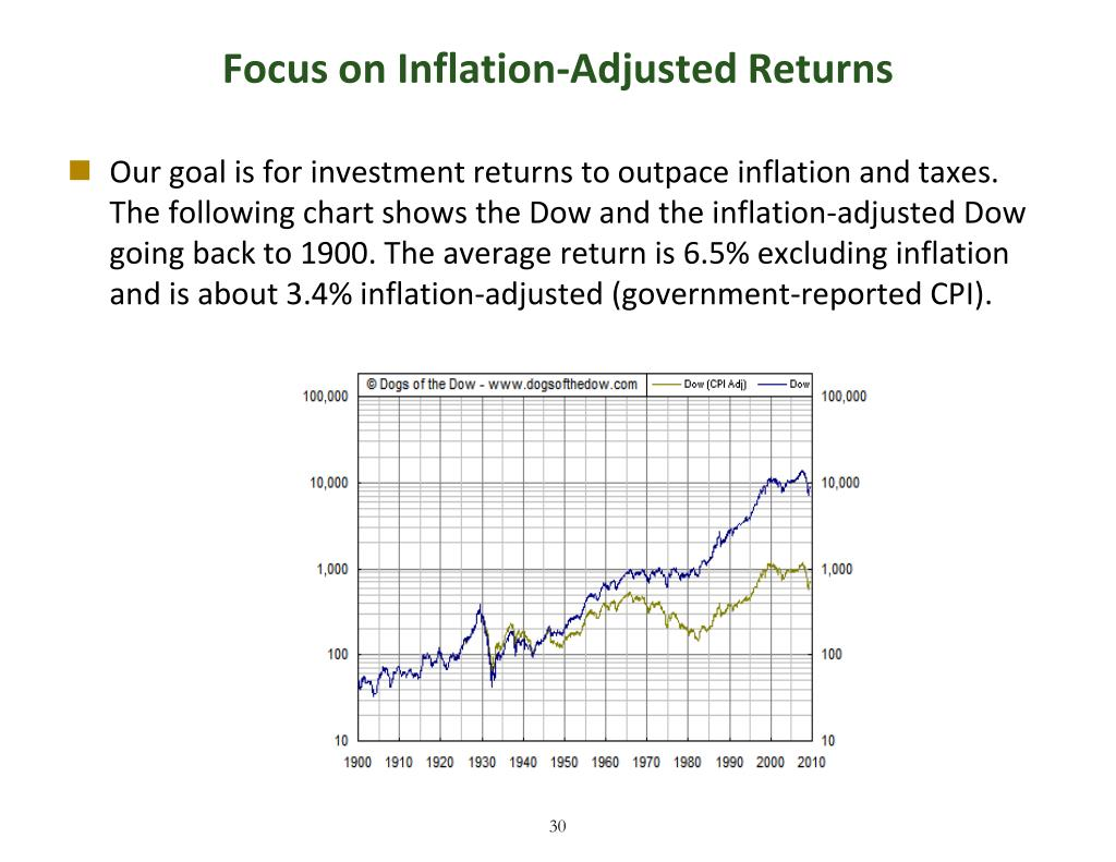 Focus on Inflation-Adjusted Returns