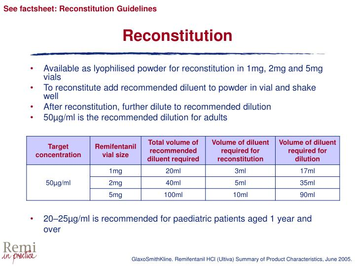 See factsheet: Reconstitution Guidelines
