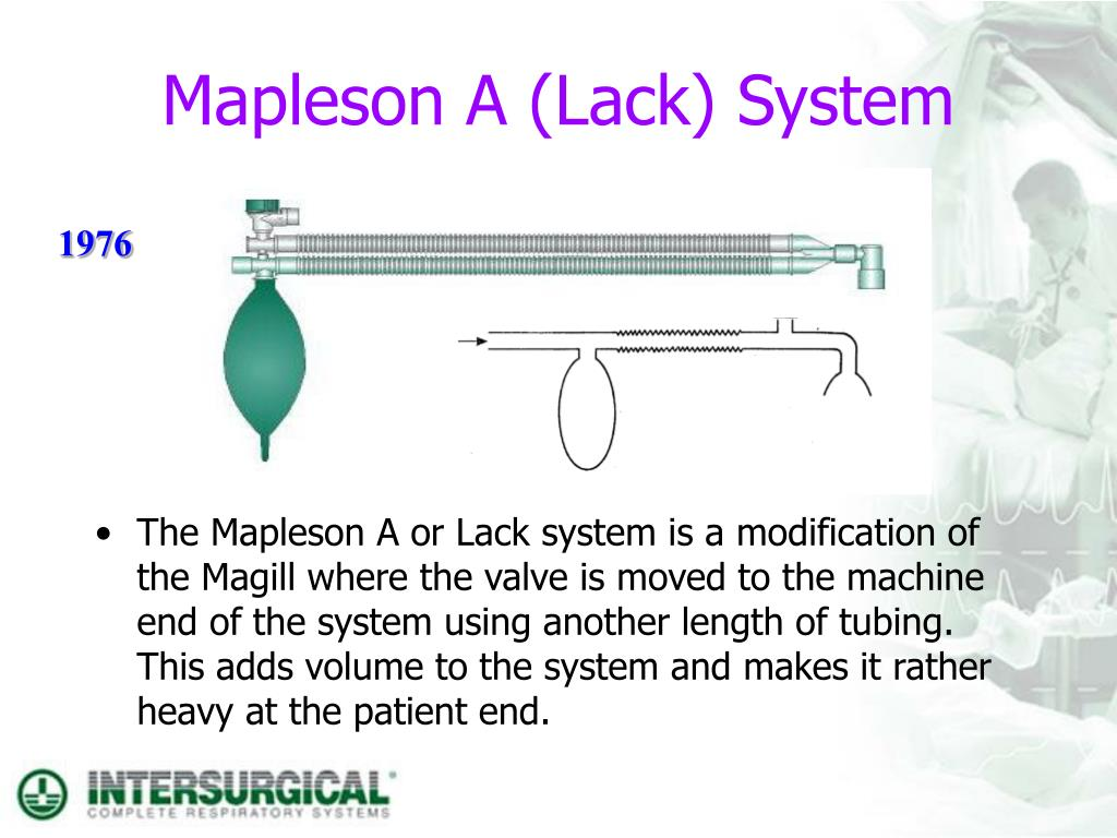Mapleson A (Lack) System
