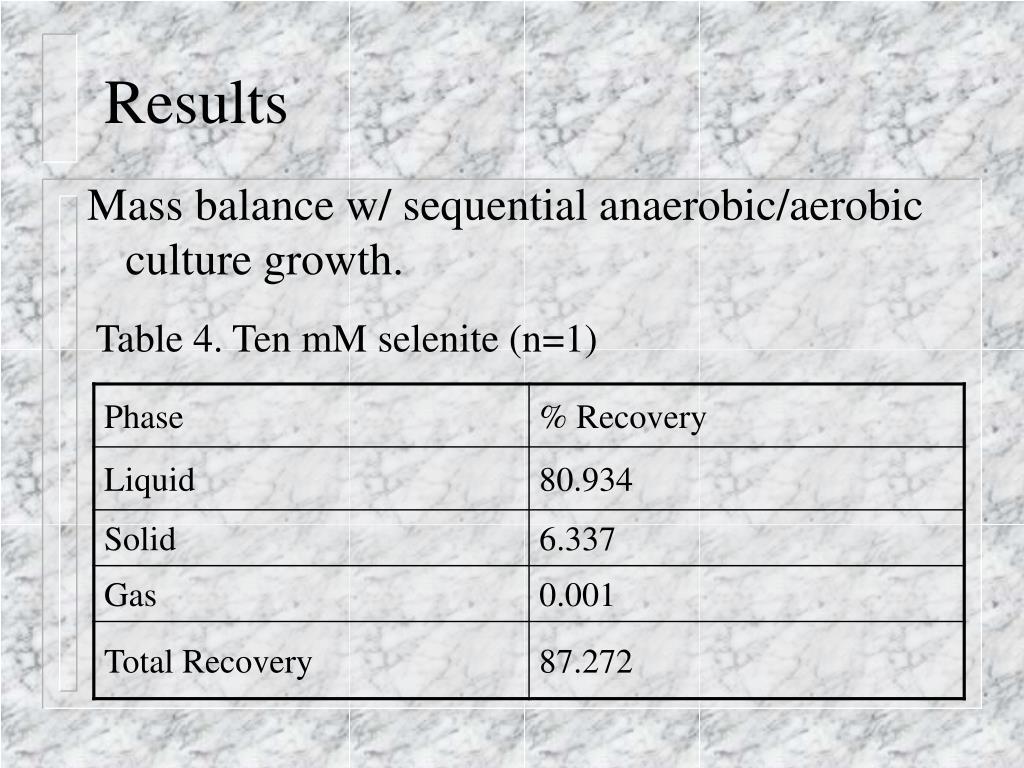Table 4. Ten mM selenite (n=1)