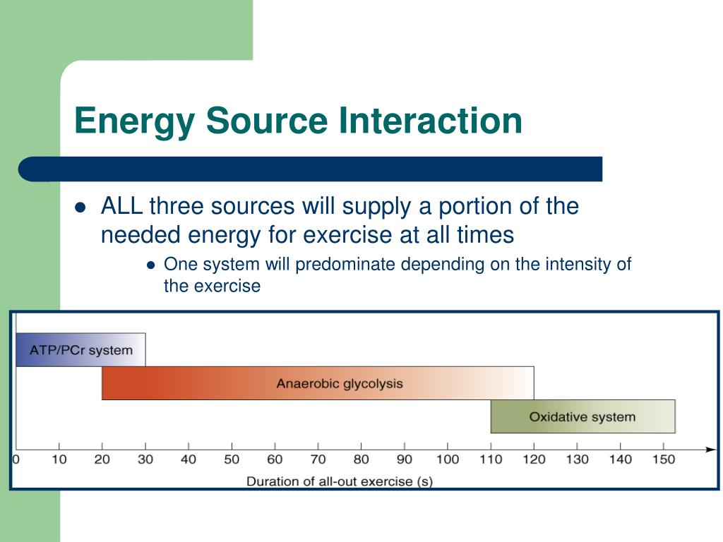 Energy Source Interaction
