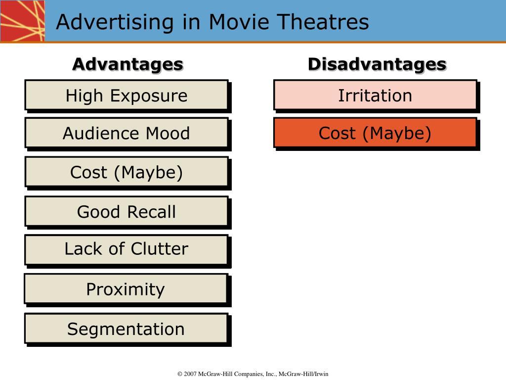 Advertising in Movie Theatres