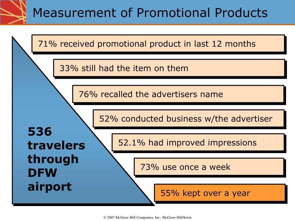 536 travelers through DFW airport