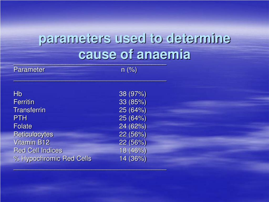 parameters used to determine cause of anaemia