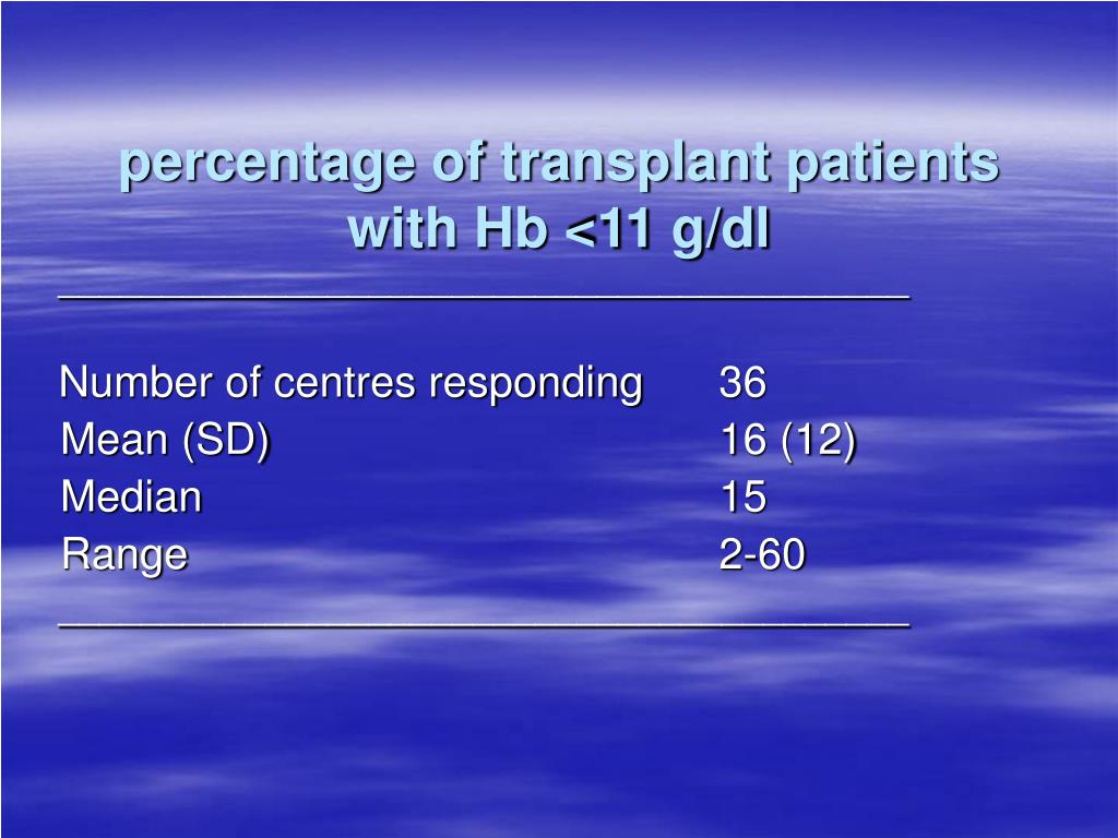 percentage of transplant patients with Hb <11 g/dl