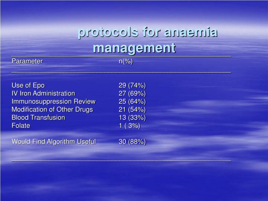 protocols for anaemia management