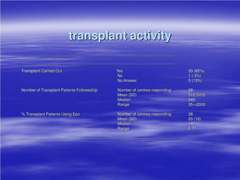 transplant activity