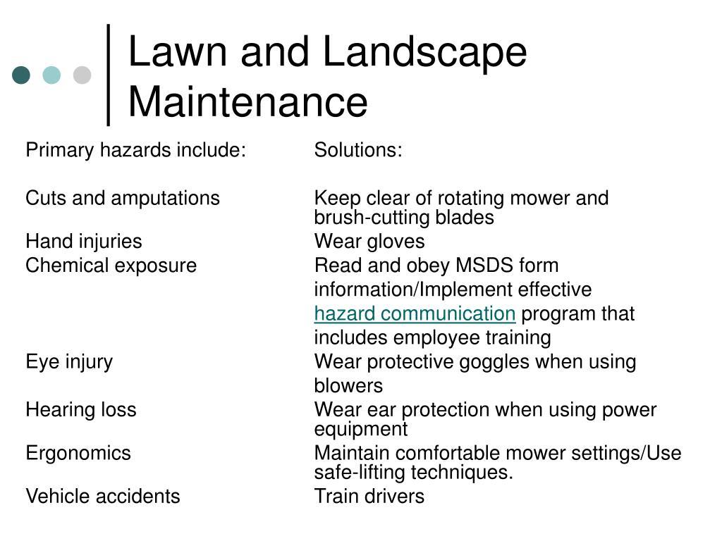 Ppt Landscape Safety Powerpoint Presentation Id 162083