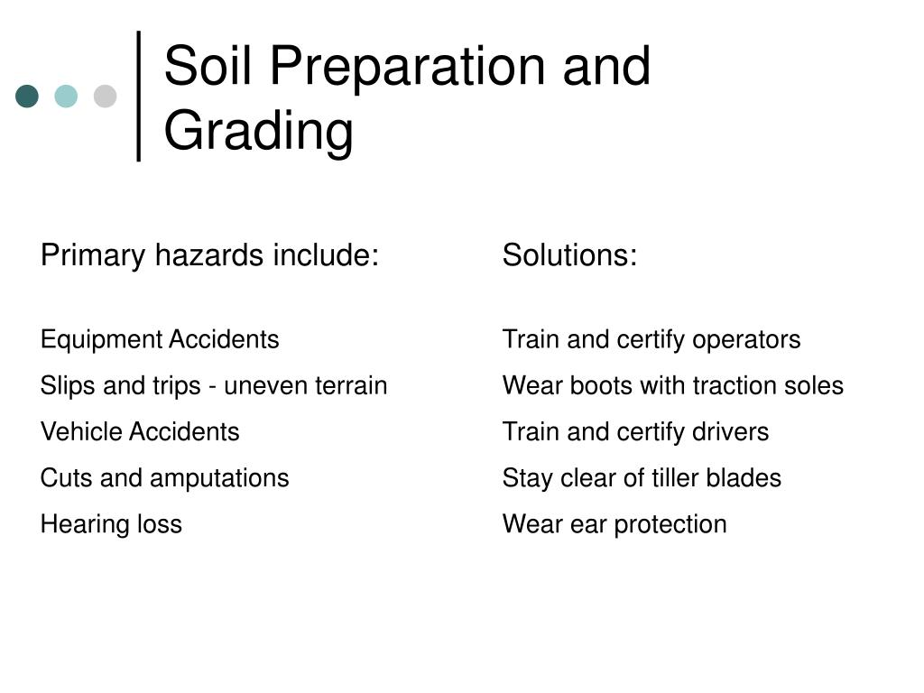Ppt landscape safety powerpoint presentation id 162083 for Soil grading