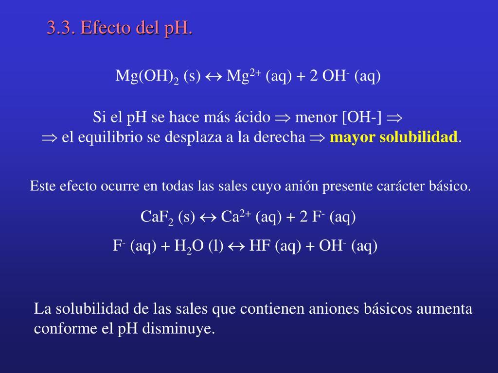 3.3. Efecto del pH.
