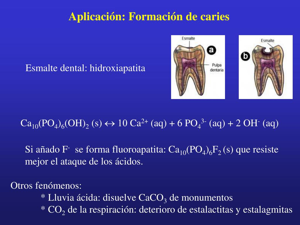 Esmalte dental: hidroxiapatita