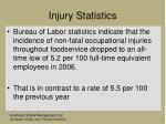 injury statistics