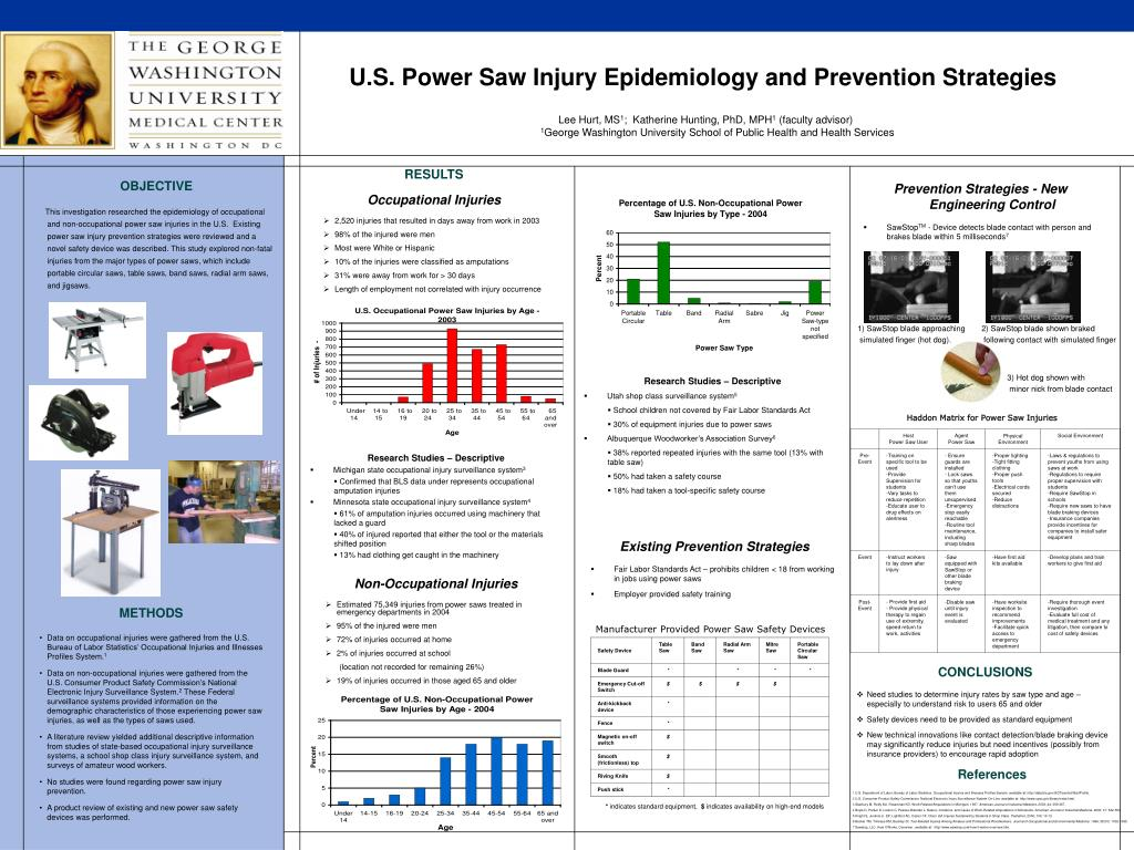 u s power saw injury epidemiology and prevention strategies