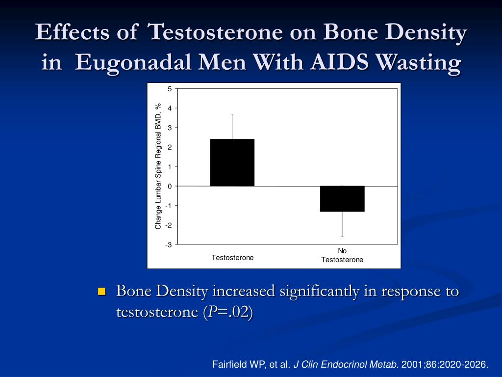 Effects of Testosterone on Bone Density in  Eugonadal Men With AIDS Wasting