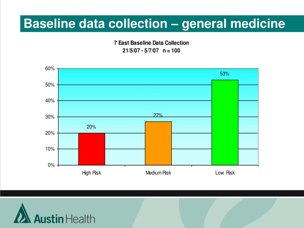 Baseline data collection – general medicine